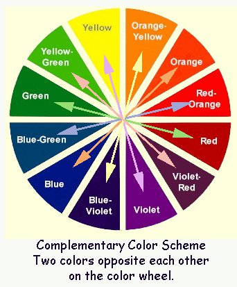 How To Colour Match To Your Property Cheshire Bound Stone